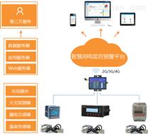 安科瑞智慧用电安全云平台AcrelCloud-6000