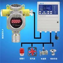 火電廠熱電廠氣體報警器氣體泄漏檢測儀