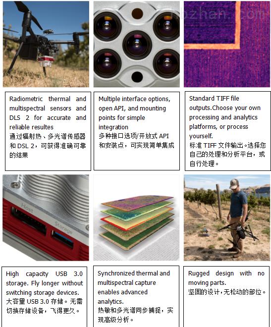 ALTUM六光谱相机与DJI专业无人机完全集成