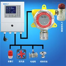 二氯甲烷检测报警器,智能监测