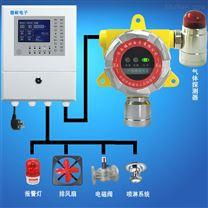 壁掛式便攜式可燃氣體探測器,聯網型監測