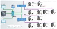 S7-1500plc模块CPU西门子6ES7591-1BA01-0AA0