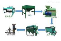 2万吨药渣制作成有机肥设备步骤
