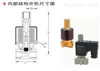 供應熱水氣三通電磁閥