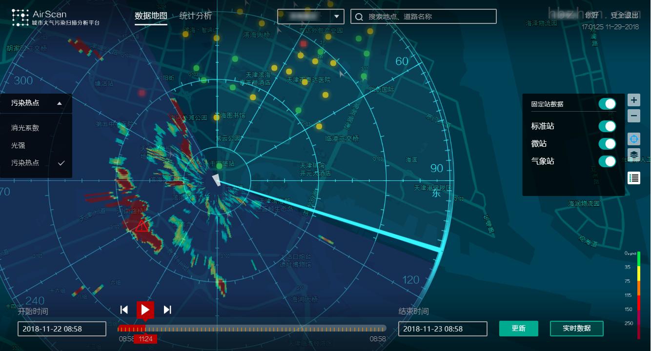 大气污染扫描分析