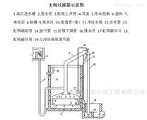 井水除铁锰立式一体化净水器
