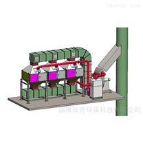 工业废气催化燃烧原理