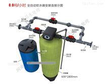 濮阳酒店浴池软化器8吨软化水设备