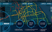 城市道路移动空气监测平台