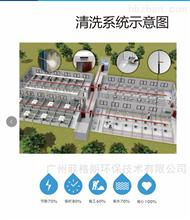 FGL-XDCC东莞养猪场理想的高压喷雾清洗机设备