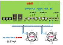 丁烷泄漏检测仪制造标准