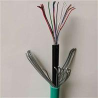 MHYS32电缆