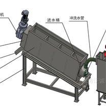 不锈钢全自动叠螺污泥压滤机