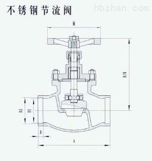 不锈钢节流阀BJ15-1.6P、BJ20-1.6P