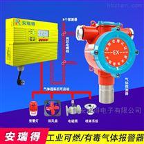 固定式二氧化氮气体探测报警器