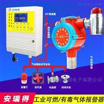 锅炉房燃气气体探测报警器