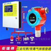 物联网一氧化氮气体探测报警器