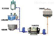 BS-08AS宁波箱式冷水机厂家