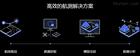 国产PC端无人机航测软件大疆智图
