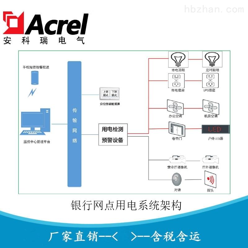 银行智慧用电管理平台系统