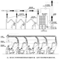 FD-F集中式烟尘净化设备(系统)生产厂家