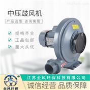 TB-100小功率中压风机