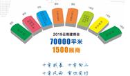 2019雲南建博會火熱籌備,各大行業協會組團展出!