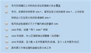 """廣州方言版""""靈魂拷問"""":leng zaai,li系咩立濕"""