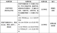 《宿迁市市区城镇生活垃圾处理收费管理办法(征求意见稿)》印发