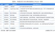 2018年中国垃圾分类产业市场概况与发展趋势 垃圾回收上下游渠道有望进一步规范化【组图】