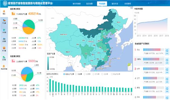 软硬件齐发力,中科宇图向湖北十堰捐赠70万防疫医疗物资