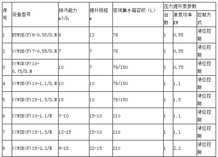 污水提升装置参数表