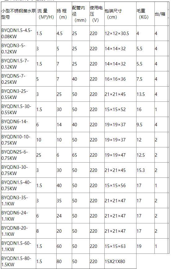 小型不銹鋼潛水泵參數表