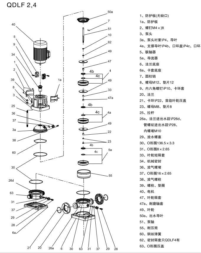QDL不锈钢多级泵结构图