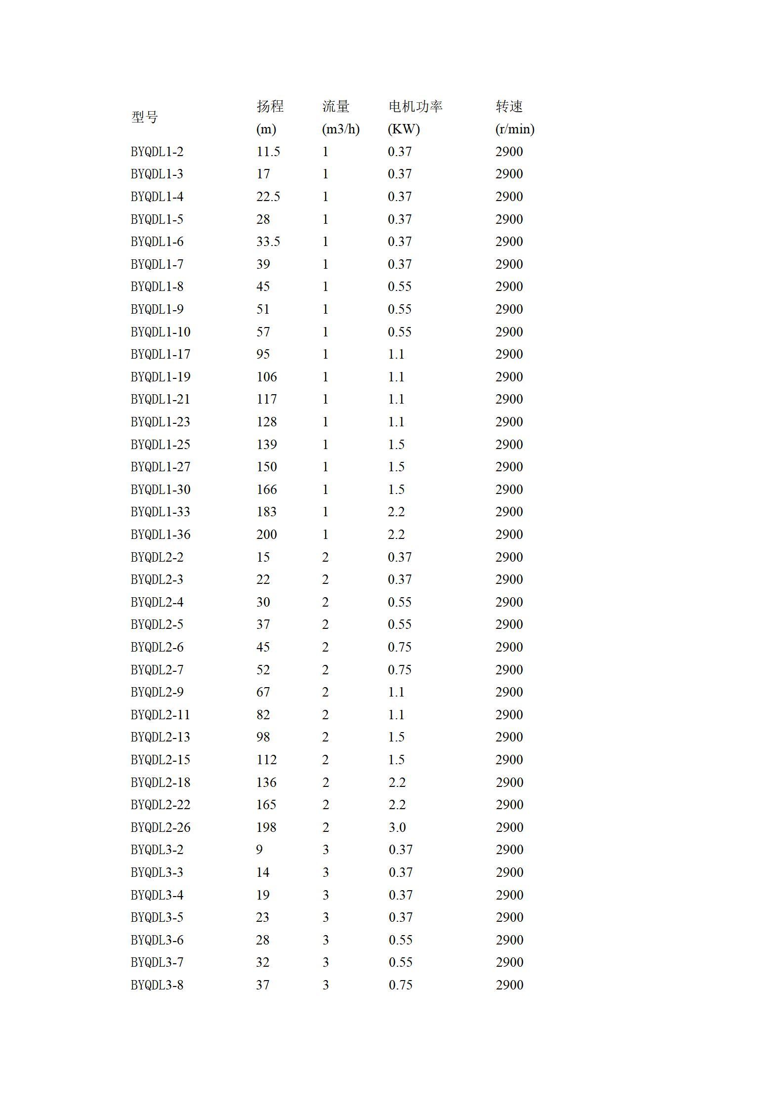 QDL不锈钢多级泵参数表