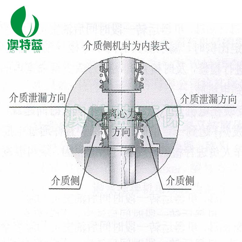 潜水电机的两道机械密封