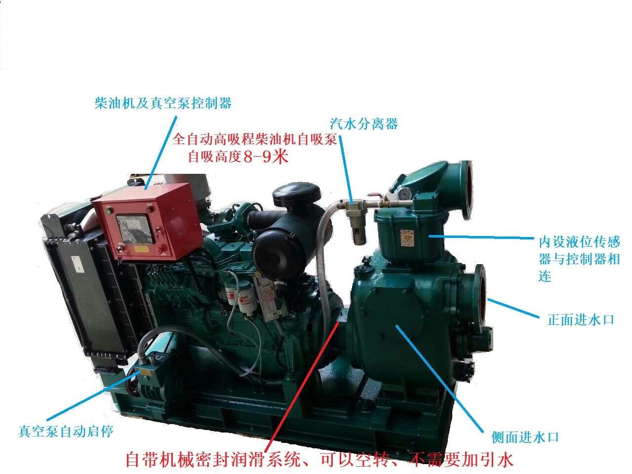 柴油机高浓度泥浆自吸泵