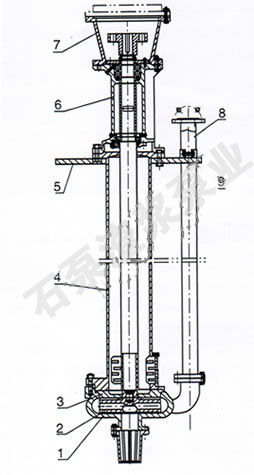 [千亿手机版]体育[千亿手机版]体育渣浆泵结构图