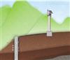 RT-1000TYL一体化土压(应)力监测站